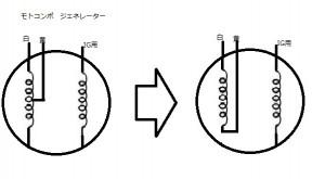 単相交流発電機改造1